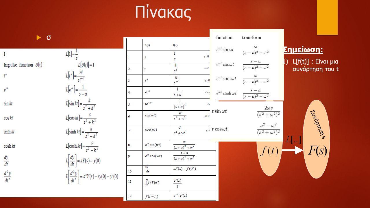 Πίνακας σ Σημείωση: L[f(t)] : Είναι μια συνάρτηση του t Συνάρτηση t